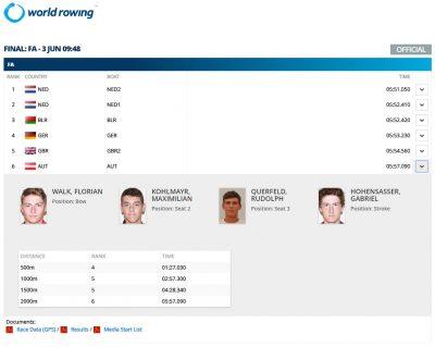 World Rowing Cup 2018 Belgrad M4- Men's Four Finale